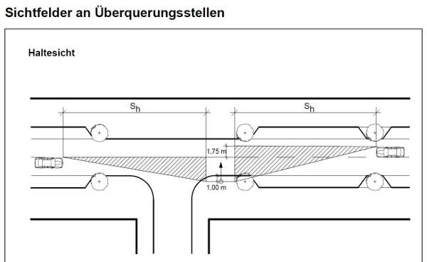 Sichtfelder_Überquerung-600